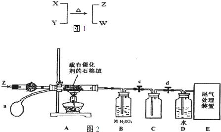 氨气分子结构图