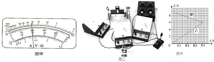 (1)若多用电表的电阻档有三个倍率