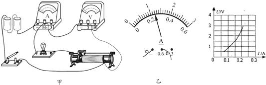 220v接触器与电灯泡的接线图