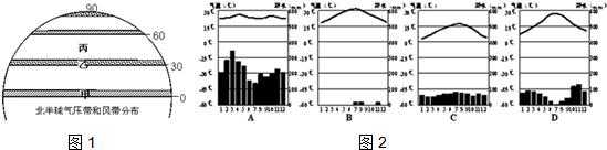 """读""""北半球气压带和风带分布图""""和""""四个地区气温降水""""图片"""