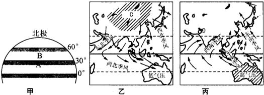 (6)地中海气候受a气压带和b风带交替控制形成图片