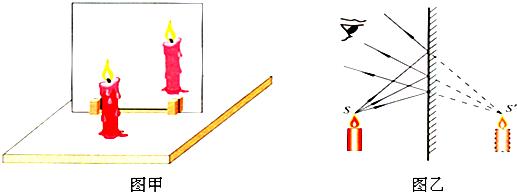 (2013秋环翠区校级期中)孙军同学在探究平面镜成像特点时,是按如下实验步骤进行的: a.将点燃的蜡烛放在竖直放置的玻璃板前,如图甲.他透过玻璃板观察到玻璃板后面蜡烛的像; b.将另一支完全一样的蜡烛点燃并在玻璃板后面移动,直到看上去它跟前面那支蜡烛的像完全重合,同时在纸上记下两支蜡烛的位置; c.将光屏放到像的位置,不透过玻璃板直接观察光屏,光屏上没有蜡烛的像; d.用直尺测量出蜡烛和像到玻璃板的距离并进行记录; e.改变玻璃板前面点燃的蜡烛位置,重做实验. 请你针对孙军同学的实验回答下列问题: (1)