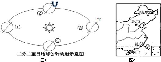 【解答】解: 图中北极圈及北地区现极夜,北球冬至日,太阳直南回归线. 1空格/ /空/ /空/ 2/空/格/ /空/格//格/ 8 D 同一条线上地方时相等,在A、、三点中与B点刻相的是D点晨昏线上太阳高度为0,点太阳相同的是C点. 位于太阳直射线,地方时1点;B点所在纬度昼弧为10格,每格2小时,B点昼长20时1昼长/2=日出时间2点点所在纬度昼弧为4格,格2小时,昼8小时. 冬至日 //格//空//空 226S D 空//空//格/ 格//空//格/ C