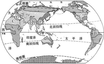 读世界气候类型分布图,完成下列问题.