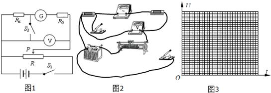 高中物理伏安法测电阻电路图