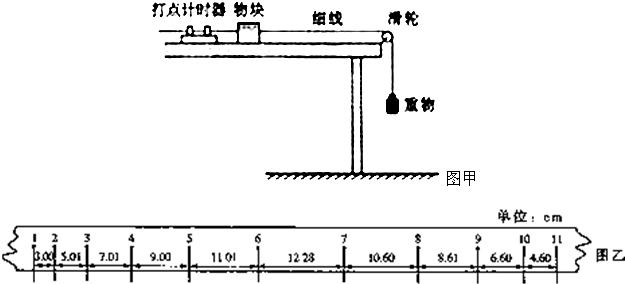 ①请在图d中用笔画线代替导线,完成实物电路的连接; ②先将滑动变阻器