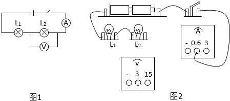 按照图1中的电路图,用笔画线代替导线,把图2中的元件连成电路