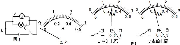 如图,如果想用电流表测小风扇工作时的电流,下面电路图设计正确的是