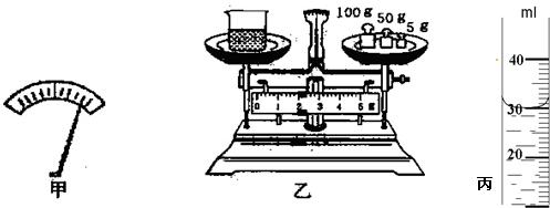 在测定盐水密度的实验中,小东同学按照正确的实验方法和步骤进行操作