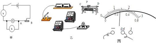 如图所示,一定值电阻r 0与最大阻值为40Ω的滑动变阻器串联在电路中