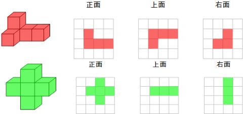 """(2)由5个小正方体组成,从正面能看到5个正方形,呈""""十""""字形,从上面能"""