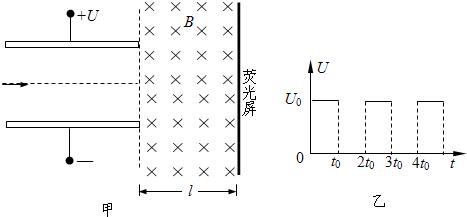 如图所示是电视机显像管及其偏转线圈的示意图.