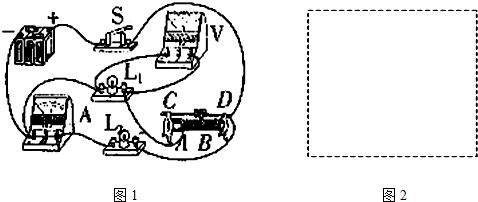 根据如图1所示的实物图,在如图2所示的虚线框内画出对应的电路图.