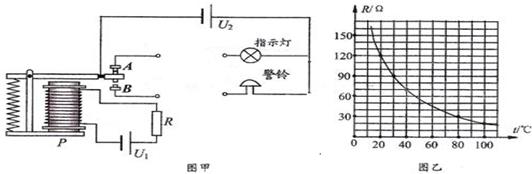 电灯不亮,用测电笔分别测试a,b,c点时,测电笔的氖管都发光,则电路的
