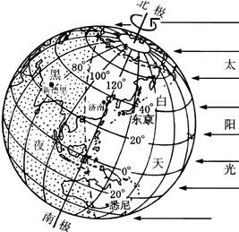 和 等现象. 3 地球自转方向是 .从北极上空俯视,地球自转是 ,南极图片