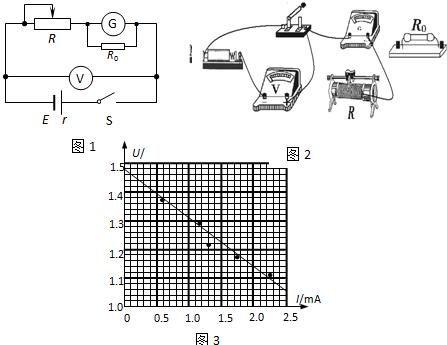 滑动变阻器r 2(阻值范韦1100Ω额定电流1a)定值电阻:r 0=