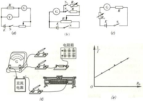 (3)丙同学查得灵敏电流计的内阻为r g,采用电路c进行实验,改变电阻箱