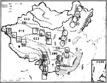 (2)(一)是塔里木盆地,(二)是准噶尔盆地,(三)是柴达木盆地,(四)是