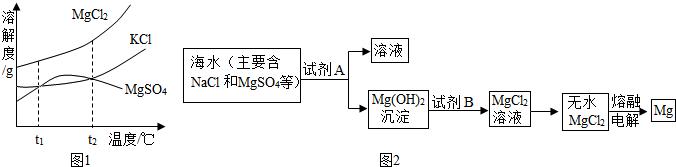 电路 电路图 电子 设计 素材 原理图 676_167
