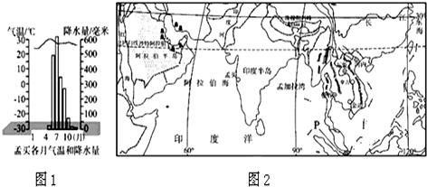 (1)观察中南半岛山脉,河流及城市的分布状况