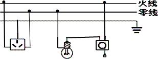 初中物理 家庭电路与安全用电