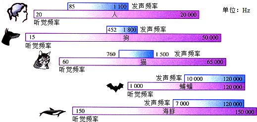 ppt 背景 背景图片 边框 模板 设计 素材 相框 519_246