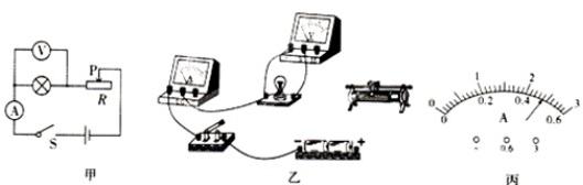 伏安法测量电阻的