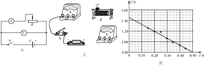 高中物理 实验 电路图