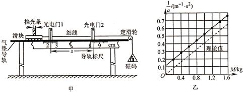 ∠abc=120°,整个系统处于静止状态.