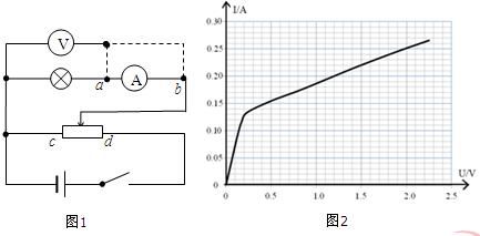 如图1所示的电路描绘小灯泡的伏安特性曲线,电压表的右端应与电路中的