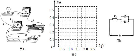 """在""""描绘小灯泡的伏安特性曲线""""实验中,要测量一个标有"""