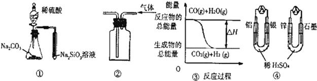 画出实验装置图,标出正负极,电子流动方向,写出电极反应式.