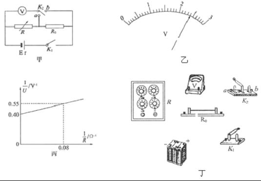 1 闭合电路欧姆定律 - 测定电源