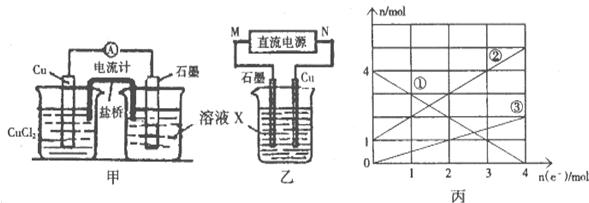电路 电路图 电子 工程图 平面图 原理图 589_203