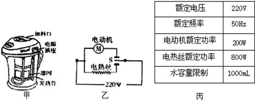 如图所示的电路,电源电压6v,电灯l 1,l 2的电阻均为15Ω,当开关s闭合