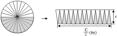 怎样裁剪成圆形-根据拼成的图形可以观察出,长方形的长就是圆周长的   解:根据题意