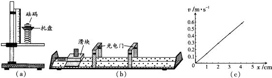 ②在接通外电路之前,为了保证外电路的安全,滑片p应先置于  端