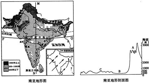 (3)观察中南半岛上山脉,河流及城市分布状况,可以看出中南半岛的地形
