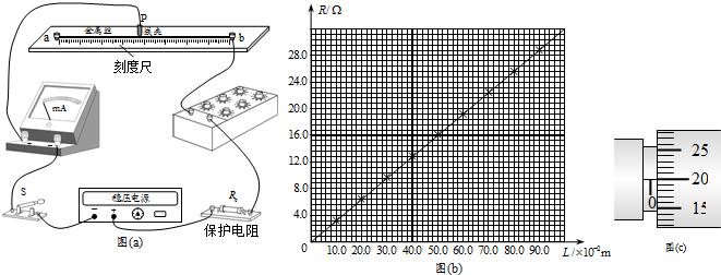 电子束焊接机中的电子枪如图所示