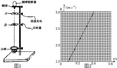 重力加速度的不同测量方法