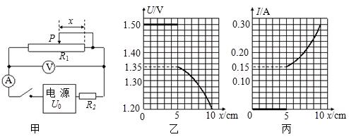 初中物理试题 > 试题解析   请回答: (1)仔细观察图乙,丙中电压表和