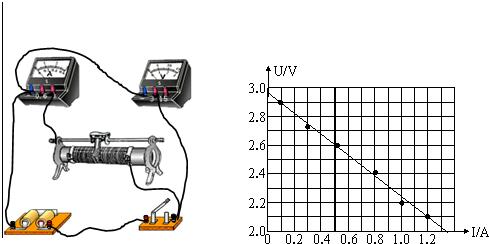 """(1)在做""""测定金属丝的电阻率""""的实验中"""