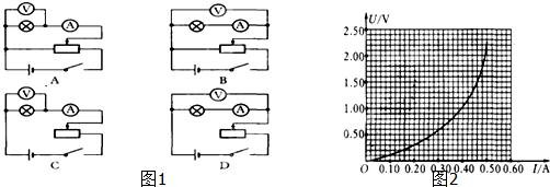 小灯泡电阻随温度t变化的关系是