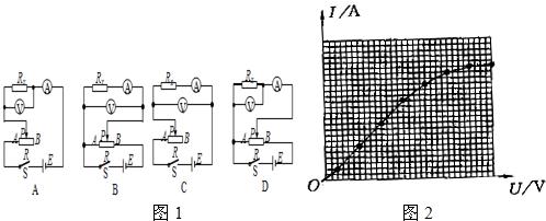 如示,两端面半径为R圆柱形铁同轴水平放相的面之一隙,导线接在隙中形成一匀强一铜质细直ab平置缝隙中,且圆柱轴、直.让棒从始自由落,铜棒离为02时中电动大小为E1下距离为08R时大小为E.忽略涡损耗和边缘应.于EE2的和铜离磁场前端的性,列判断的(  )