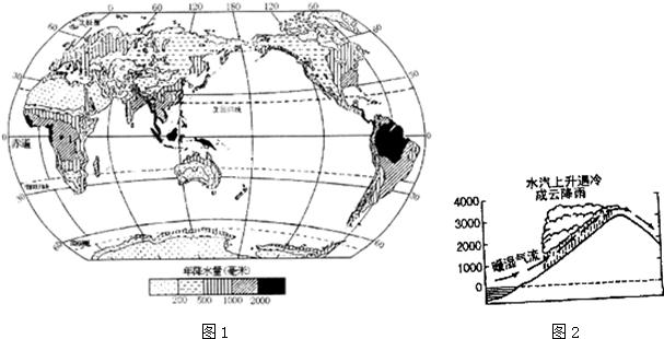 """读""""世界年降水量分布图""""完成下列各题"""