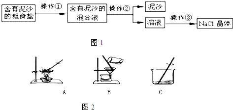 某校化学兴趣小组的同学按下列实验步骤如图1进行