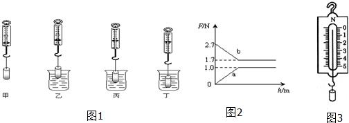 【实验步骤】: (1)根据实验目的画出实验电路图; (2)依照电路图连接