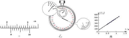 如图所示,质量为m倾角为α的斜面体(斜面光滑且足够长)放在粗糙的水平
