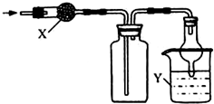 如图是用于干燥、收集并吸收多余气体的装置,
