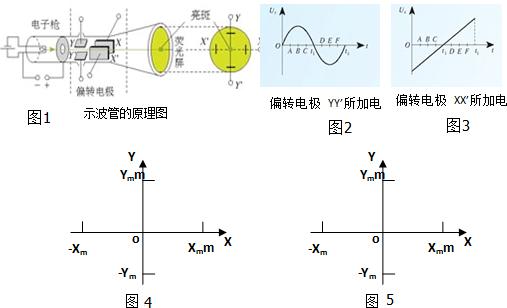 电路 电路图 电子 设计 素材 原理图 507_308